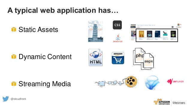 A typical web application has… Static Assets Dynamic Content Streaming Media @cloudfront