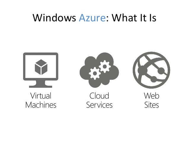 Best Practices for couchDB developers on Microsoft Azure