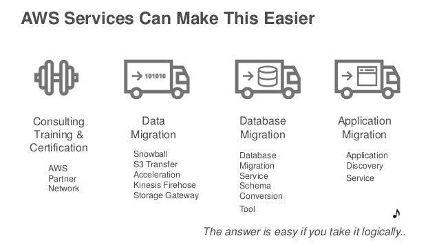 NetApp's Cloud First Partner Program