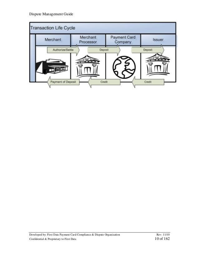 Dispute Management Guide  Developed by: First Data Payment Card Compliance & Dispute Organization Confidential & Proprieta...