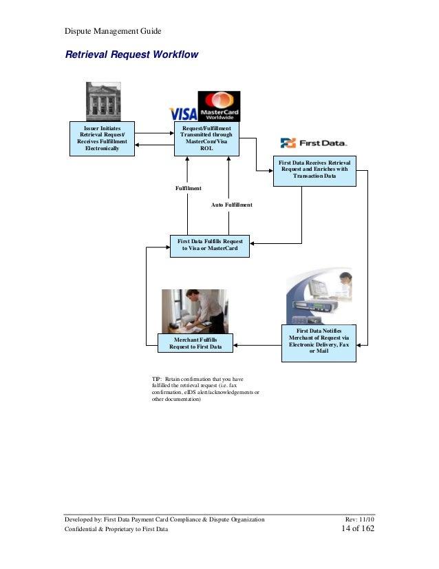 Dispute Management Guide  Retrieval Request Workflow  Issuer Initiates Retrieval Request/ Receives Fulfillment Electronica...
