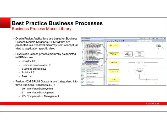 ootb business process Servicenow performance analytics delivers real-time insight into business performance  (ootb) servicenow  as a service or process owner,.