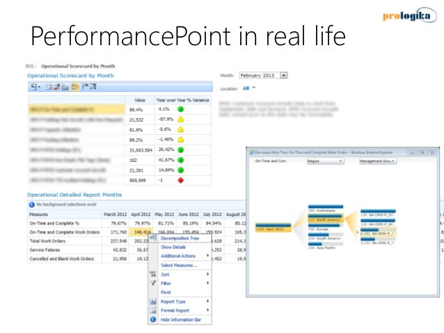 Power BI Performance Best Practices