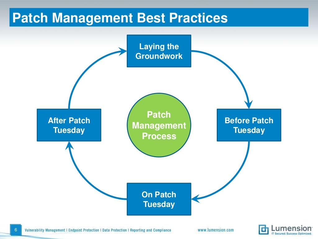 Patch Management Best Practices Laying