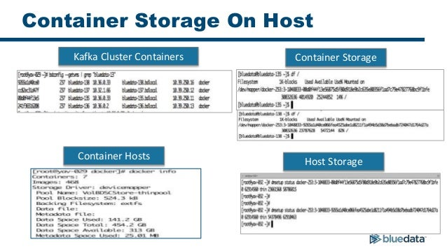 Best Practices for Running Kafka on Docker Containers