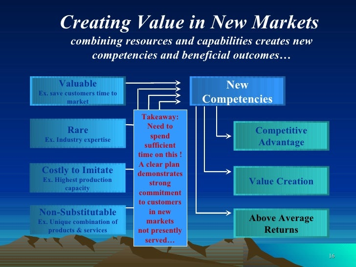 Creating Value in New Markets  combining resources and capabilities creates new competencies and beneficial outcomes… Take...