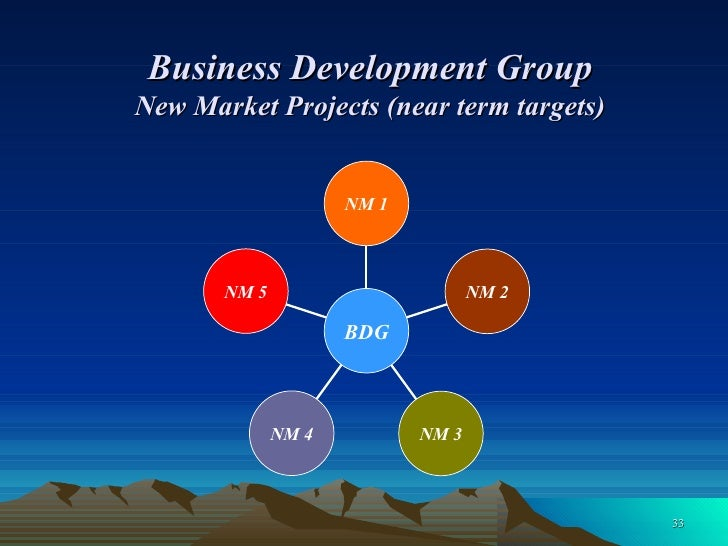 Business Development Group New Market Projects (near term targets) NM 5 NM 4 NM 3 NM 2 NM 1 BDG
