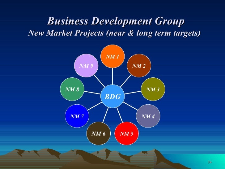 Business Development Group New Market Projects (near & long term targets) NM 9 NM 8 NM 7 NM 6 NM 5 NM 4 NM 3 NM 2 NM 1 BDG