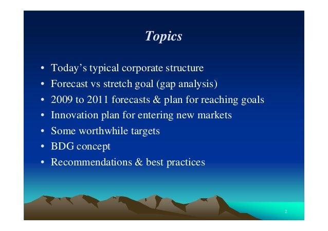 Best practices in business development Slide 2