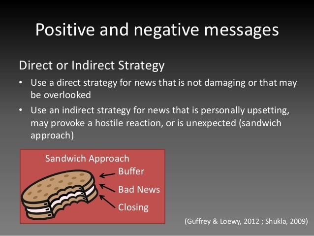 positive and negative messages in business communication ppt