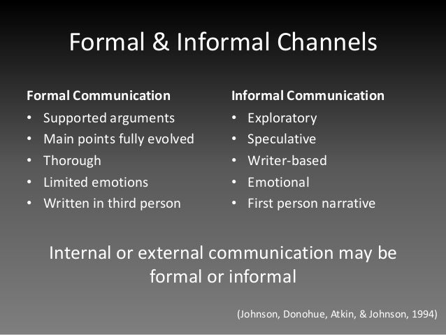 an example of informal external communication would be External communications manual july 2012  examples represents hanover  college  aligned visually, hanover's communications can present the many  parts of  communication — faculty have regular informal contact with alumni.
