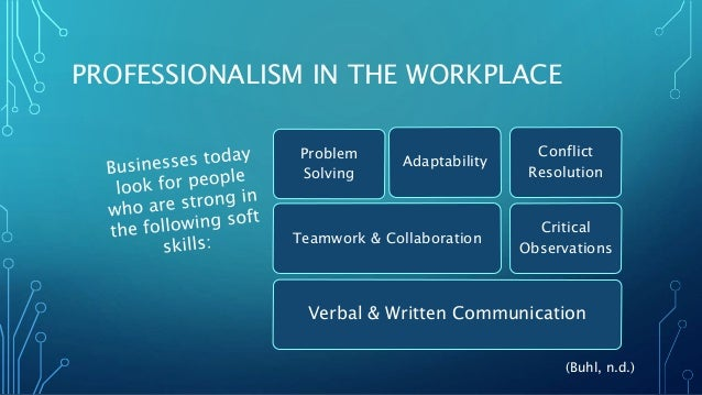 Workplace conflict and resolution essay