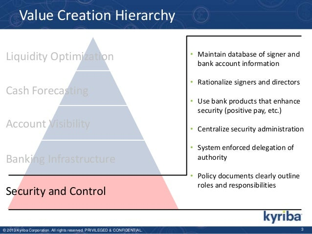 Value Creation Hierarchy Liquidity Optimization Cash Forecasting Account Visibility  Banking Infrastructure Security and C...