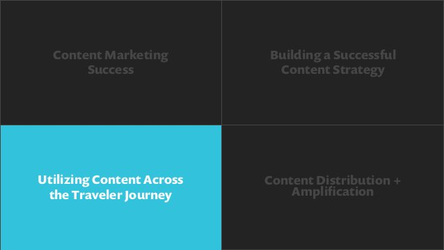 Utilize the Right Mix of Content Custom Content Share on-brand stories which are created specifically for your brand. Commu...
