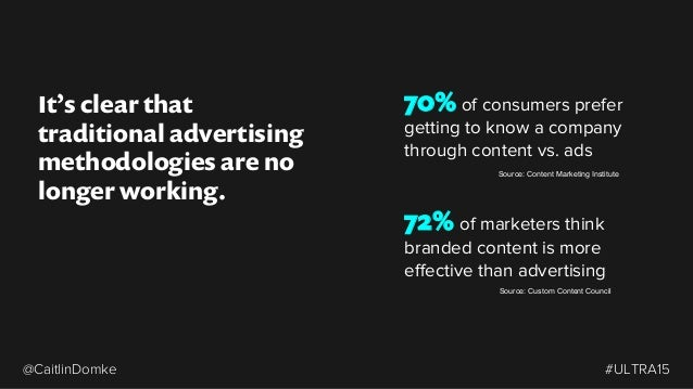 It's clear that traditional advertising methodologies are no longer working. 70% of consumers prefer getting to know a com...