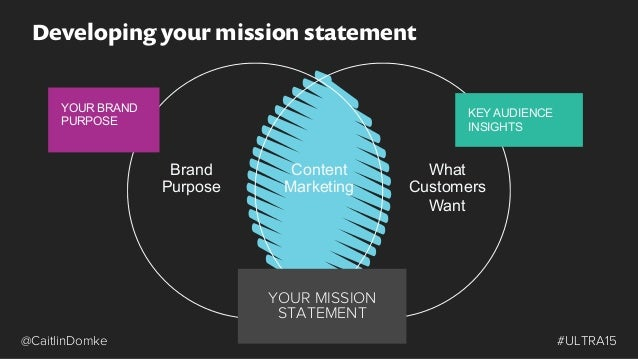 Follow this template: Become a destination for [target audience] interested in [topics]. To help them [customer value]. Th...