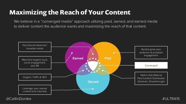 Key factors to content marketing success: 1. Documented content strategy and mission statement 2. Have someone accountab...