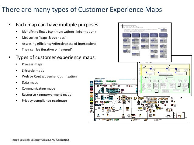 Best Practices In Customer Experience Mapping - Data mapping best practices