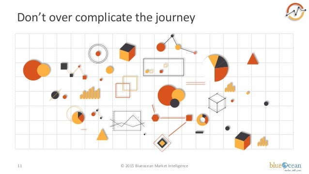 Don't over complicate the journey © 2015 Blueocean Market Intelligence11