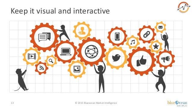 Keep it visual and interactive © 2015 Blueocean Market Intelligence13