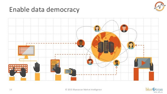 Enable data democracy © 2015 Blueocean Market Intelligence14
