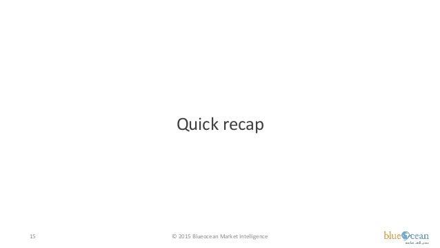 Quick recap © 2015 Blueocean Market Intelligence15