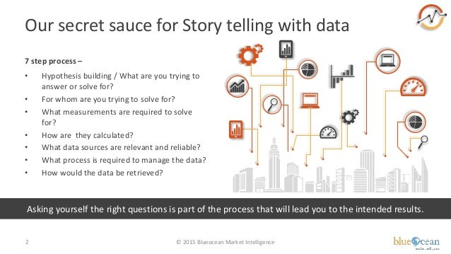 Our secret sauce for Story telling with data 7 step process – • Hypothesis building / What are you trying to answer or sol...