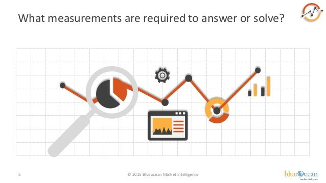 What measurements are required to answer or solve? © 2015 Blueocean Market Intelligence5