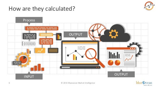 How are they calculated? © 2015 Blueocean Market Intelligence6 INPUT OUTPUT OUTPUT Process