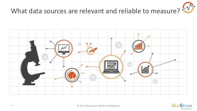 What data sources are relevant and reliable to measure? © 2015 Blueocean Market Intelligence7
