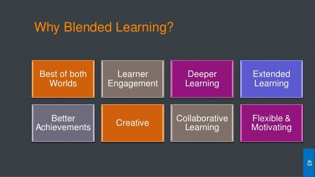 Deeper Learning A Collaborative Classroom Is Key ~ Best practices in designing a blended learning course