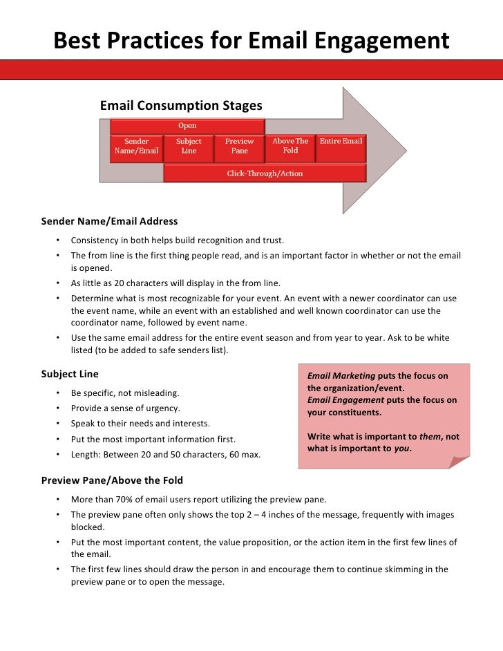 Best Practices for Email Engagement               Email Consumption StagesSender Name/Email Address   •   Consistency in b...