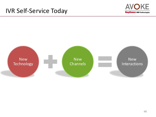 Self services shccs learn