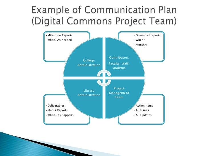 managing communication virtual teams Managing the complexity of communication across cultures, time zones, and distance can present managers with a real challenge alex swarbrick, senior.