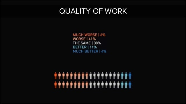 QUALITY OF WORK