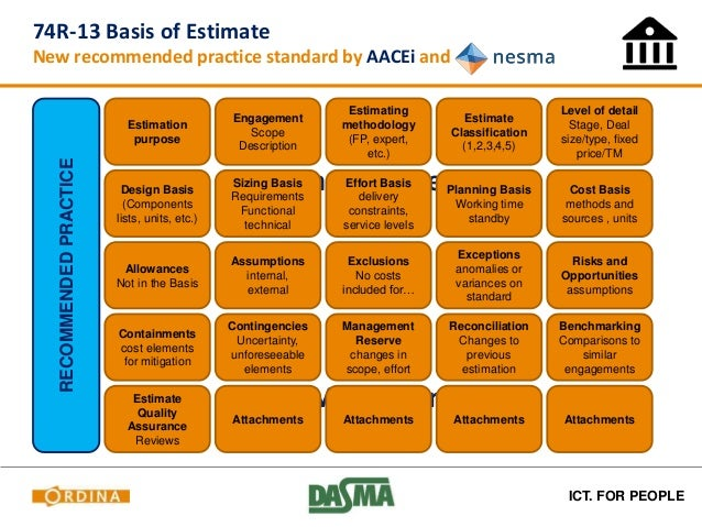 best practices in estimating the cost Best practices for highway project cost estimating by jonathon eric byrnes a thesis presented in partial fulfillment of the requirements for the degree.