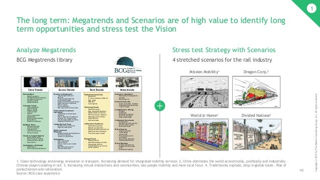 10 Copyright©2017byTheBostonConsultingGroup,Inc.Allrightsreserved. The long term: Megatrends and Scenarios are of high val...