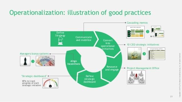 23 Copyright©2017byTheBostonConsultingGroup,Inc.Allrightsreserved. Operationalization: illustration of good practices Defi...