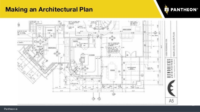 Best Practice Site Architecture In Drupal