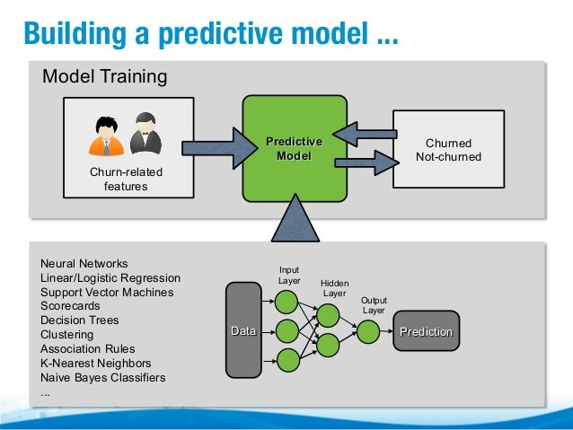 predictive analytics and regression In this course, continuing from predictive analytics 1, you will be introduced to other techniques in predictive analytics, the most common form of data mining.