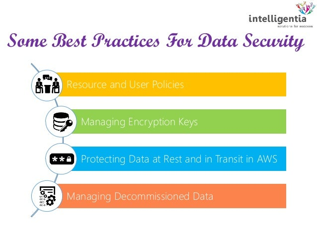 Best Security Practices On Aws Cloud