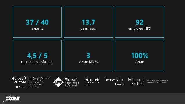 CloudBurst Malmö: Best practices of securing web applications running on Azure Kubernetes Service Slide 3