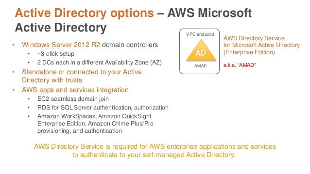 Best Practices for Active Directory with AWS Workloads | AWS