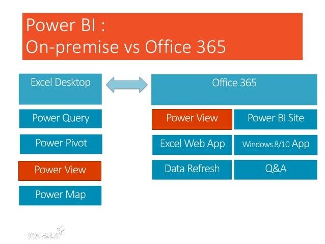 Power BI : On-premise vs Office 365