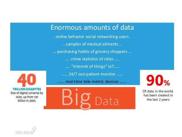 Enormous amounts of data . online behavior social networking users . .. samples of medical ailments .. … purchasing habits...