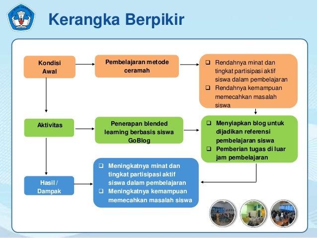 Contoh Soalan Karangan Pendek Pt3 2019 - Selangor u