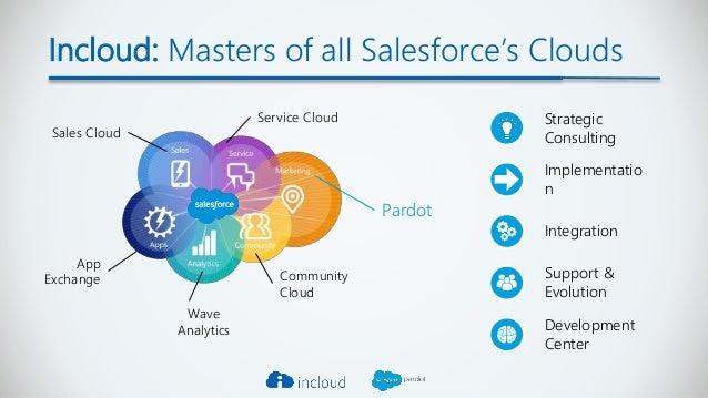 Best practices & use cases marketing automation pardot incloud Slide 3