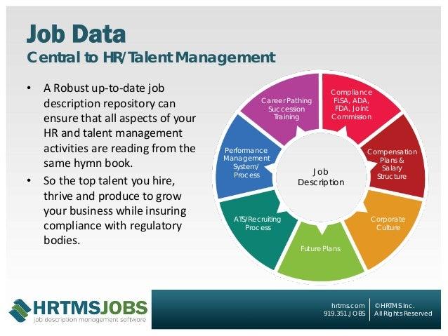 Best Practices In Job Description Design and Management