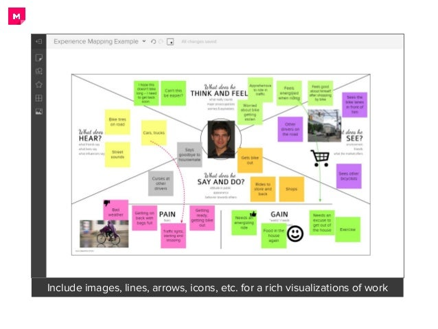 Include images, lines, arrows, icons, etc. for a rich visualizations of work