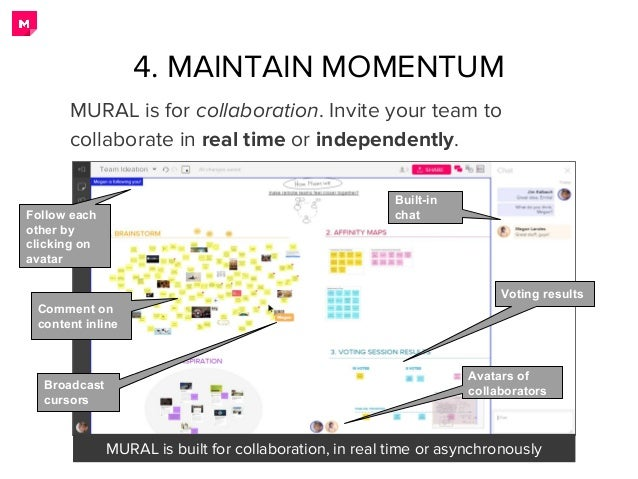 4. MAINTAIN MOMENTUM MURAL is for collaboration. Invite your team to collaborate in real time or independently. Voting res...
